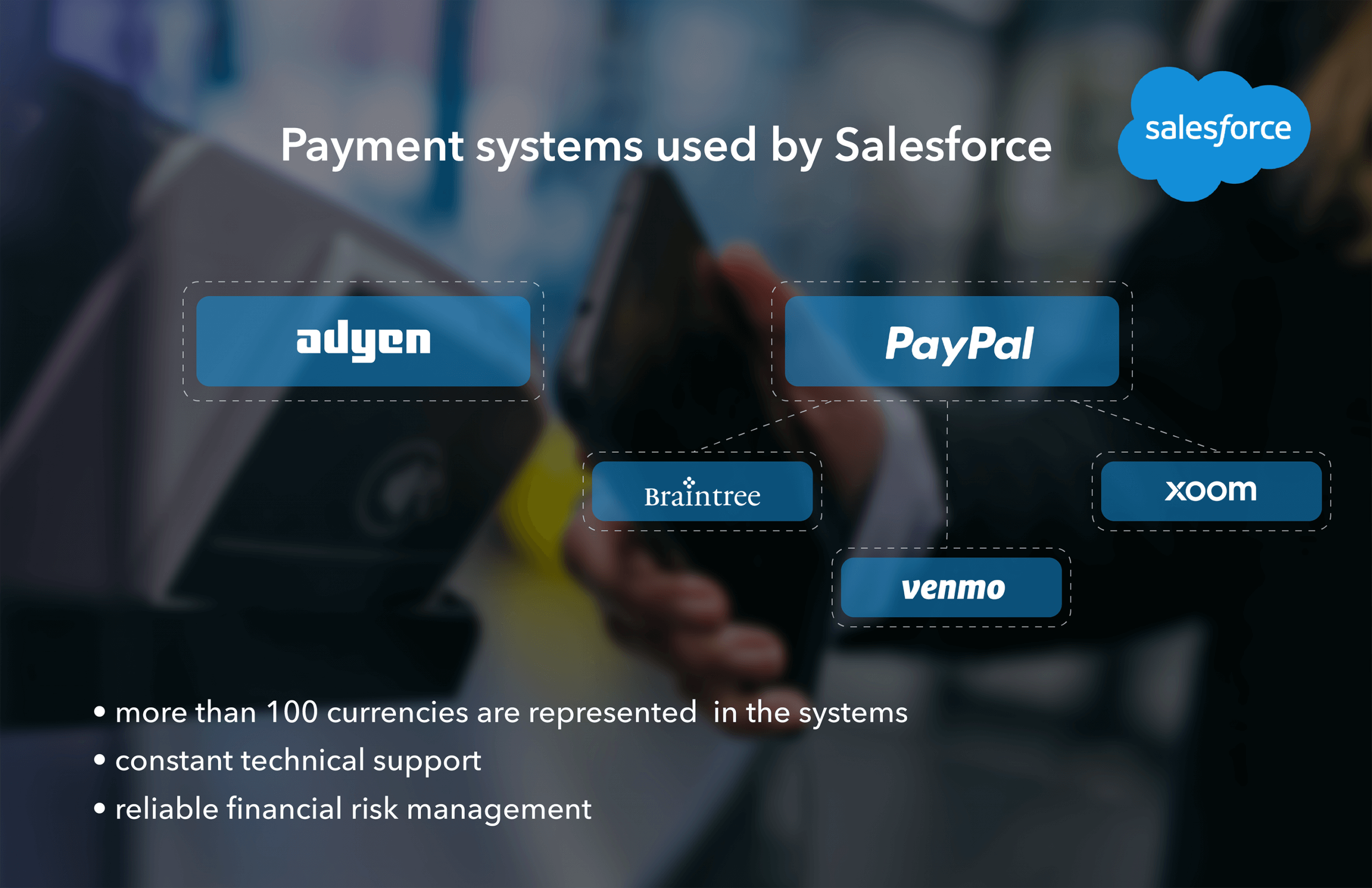 Payment systems used by Salesforce
