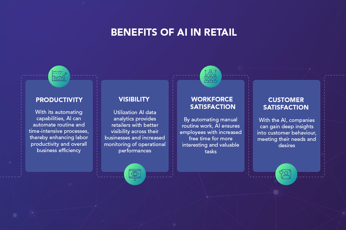 Benefits of AI in Retail