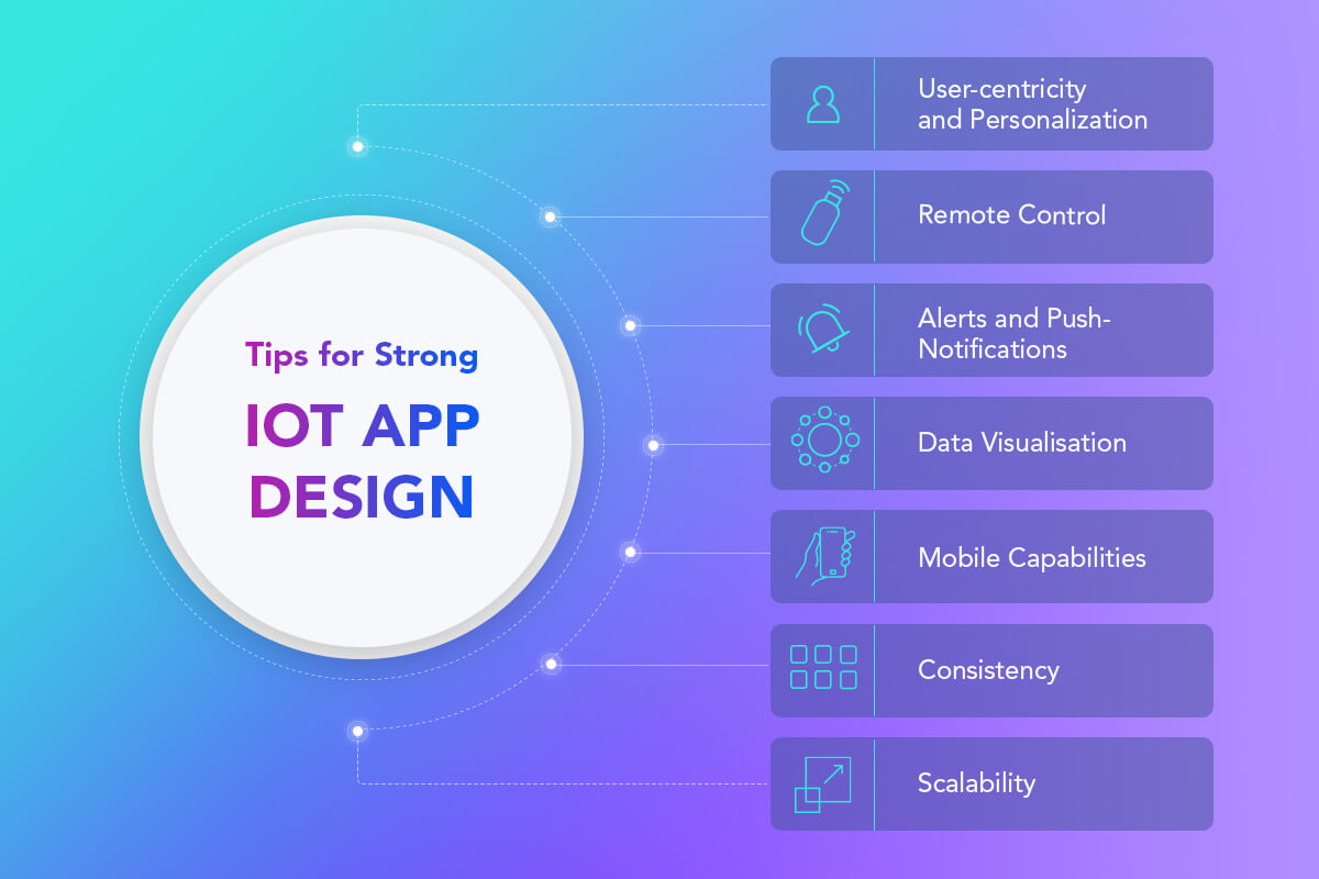 Tips for Strong IoT App Design