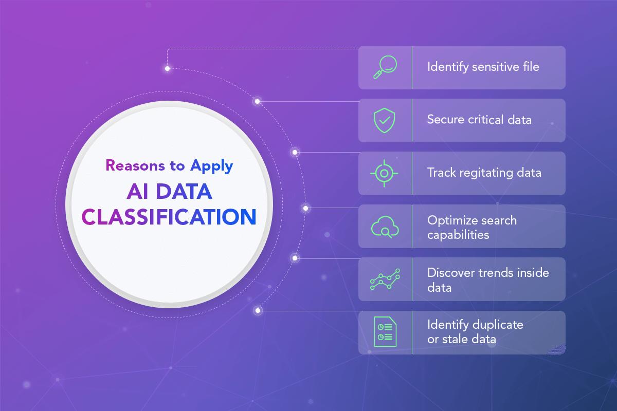 AI Data Classification