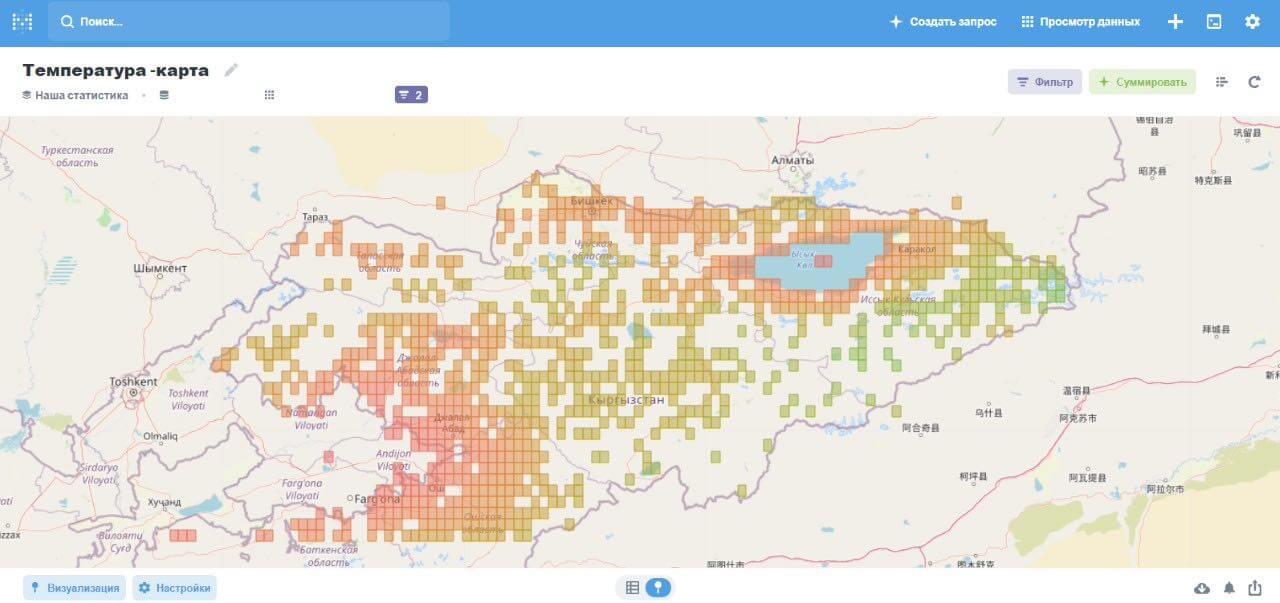 Web Platform Solution for Natural Hazards Monitoring & Forecasting