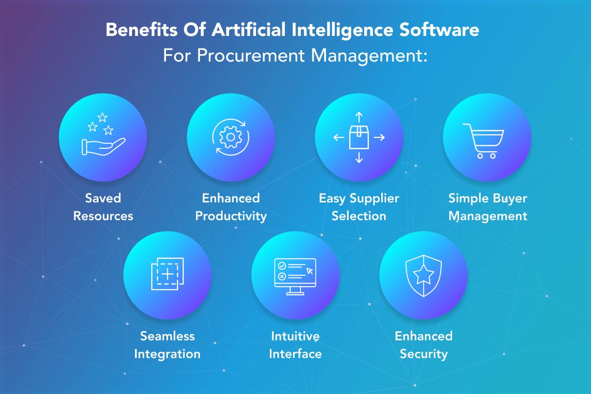 Benefits of Artificial Intelligence Software for Procurement Management
