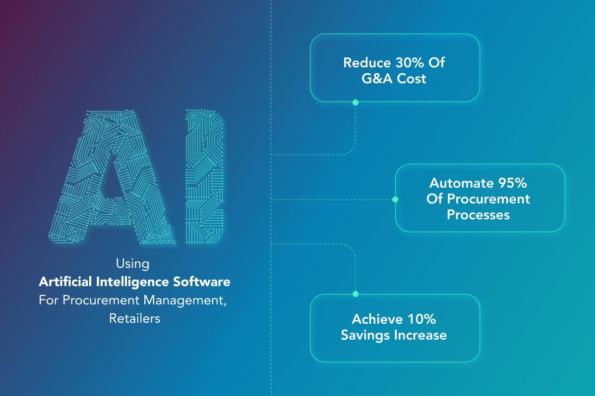 Artificial Intelligence Software for Procurement Management