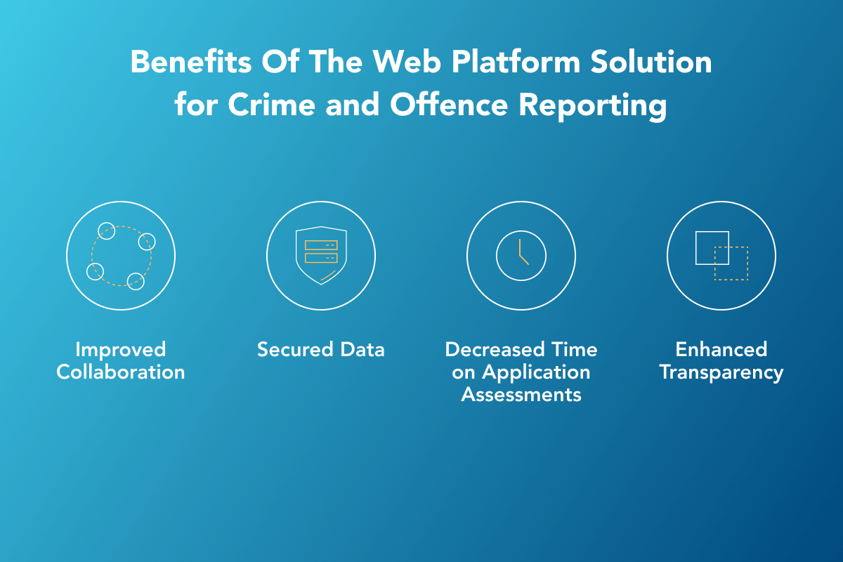 E-Crime System for the Minister of Internal Affairs