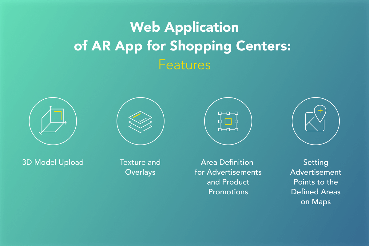 Web Application of AR App for Shopping Centers