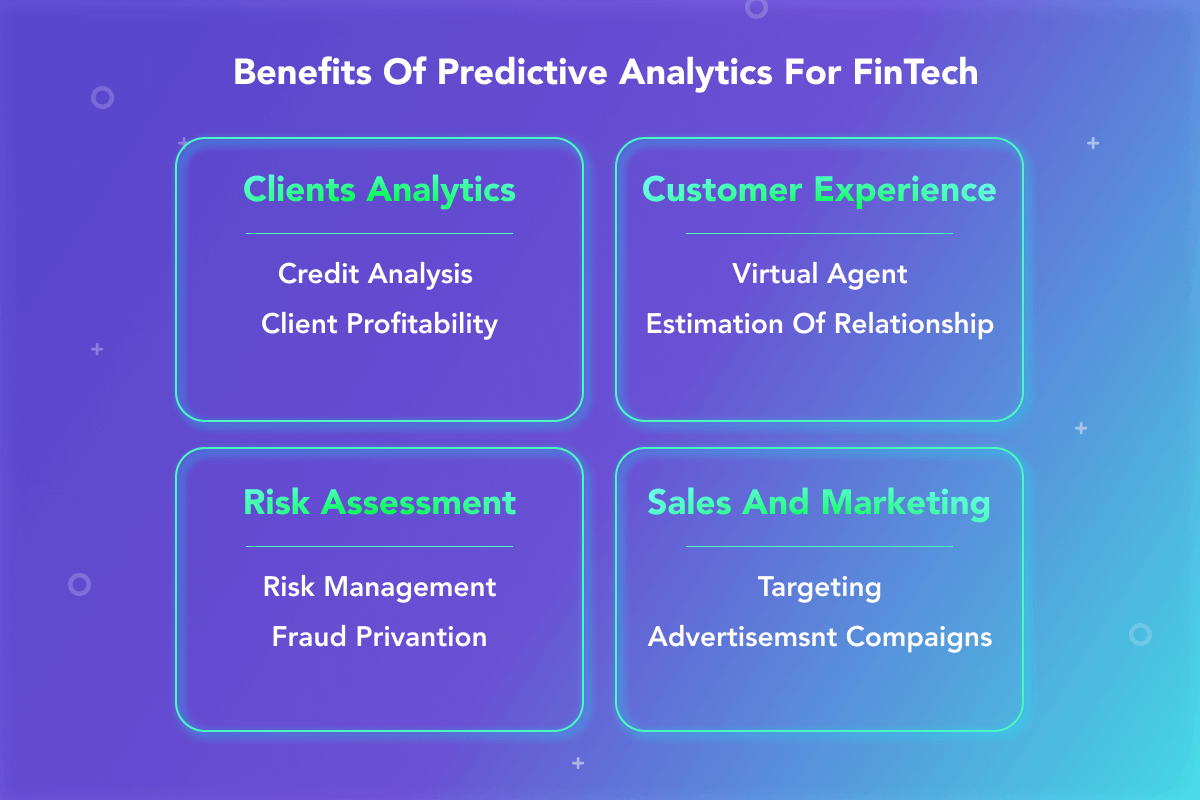 Predictive analytics for FinTech