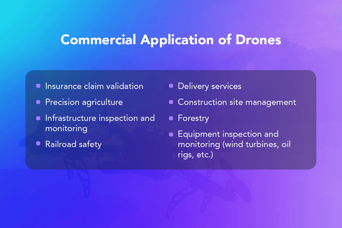 Сomputer Vision Software for Drones in Utility Sector