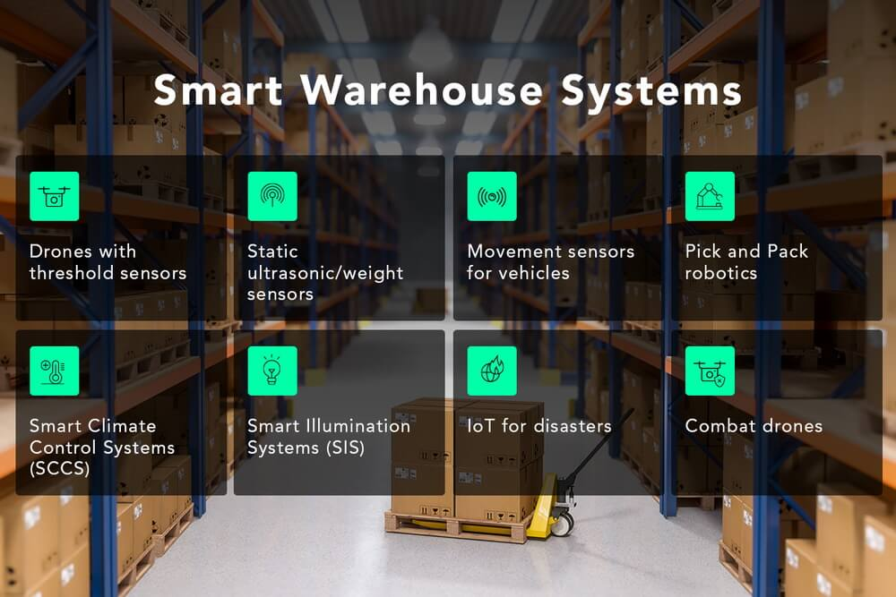 IoT Smart Warehouse systems