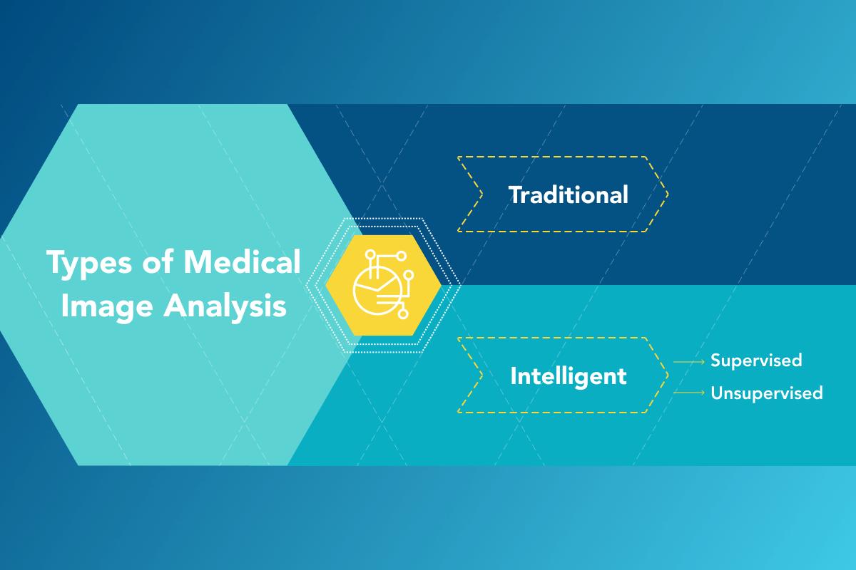 Types of Medical Image Analysis