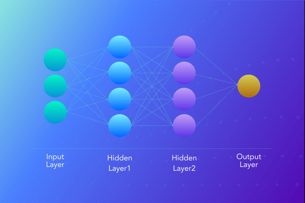 Deep Learning Use Cases