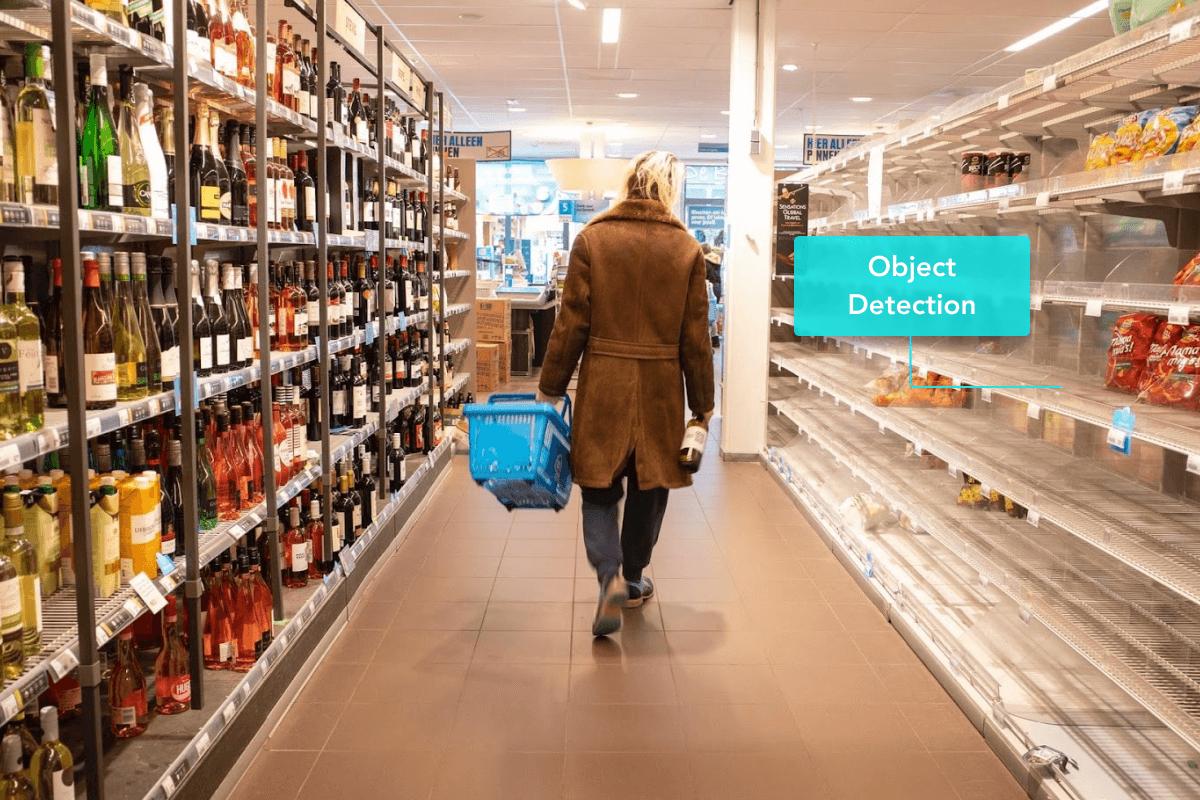 Detect Empty Shelves