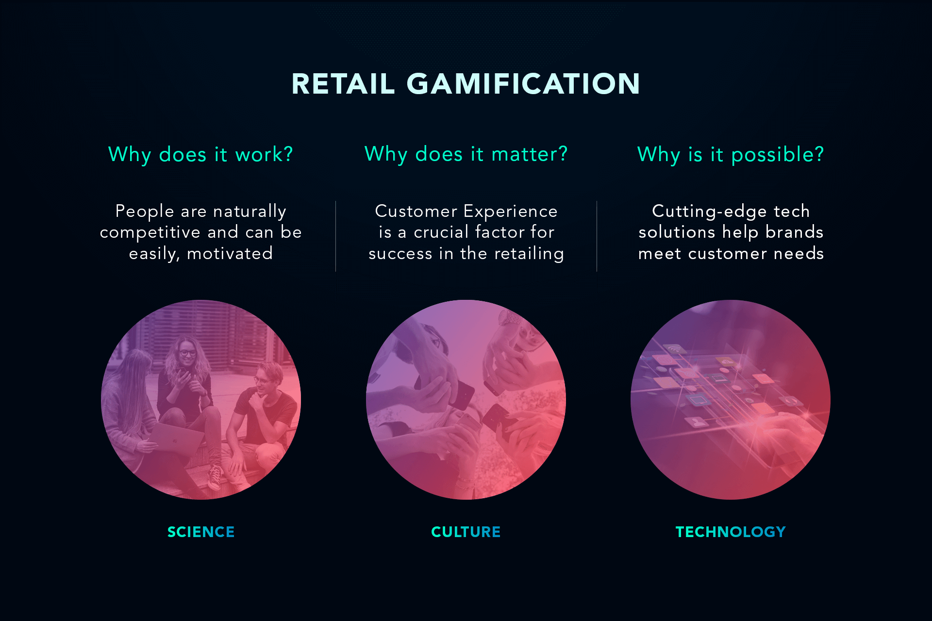 Gamification in the Retail