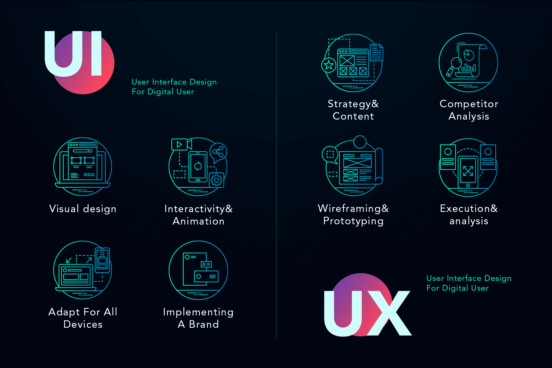 UI and UX for Gamified Apps