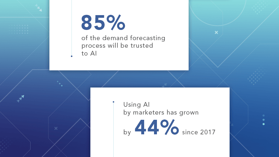 85 percent of the demand forecasting process will be trusted to AI