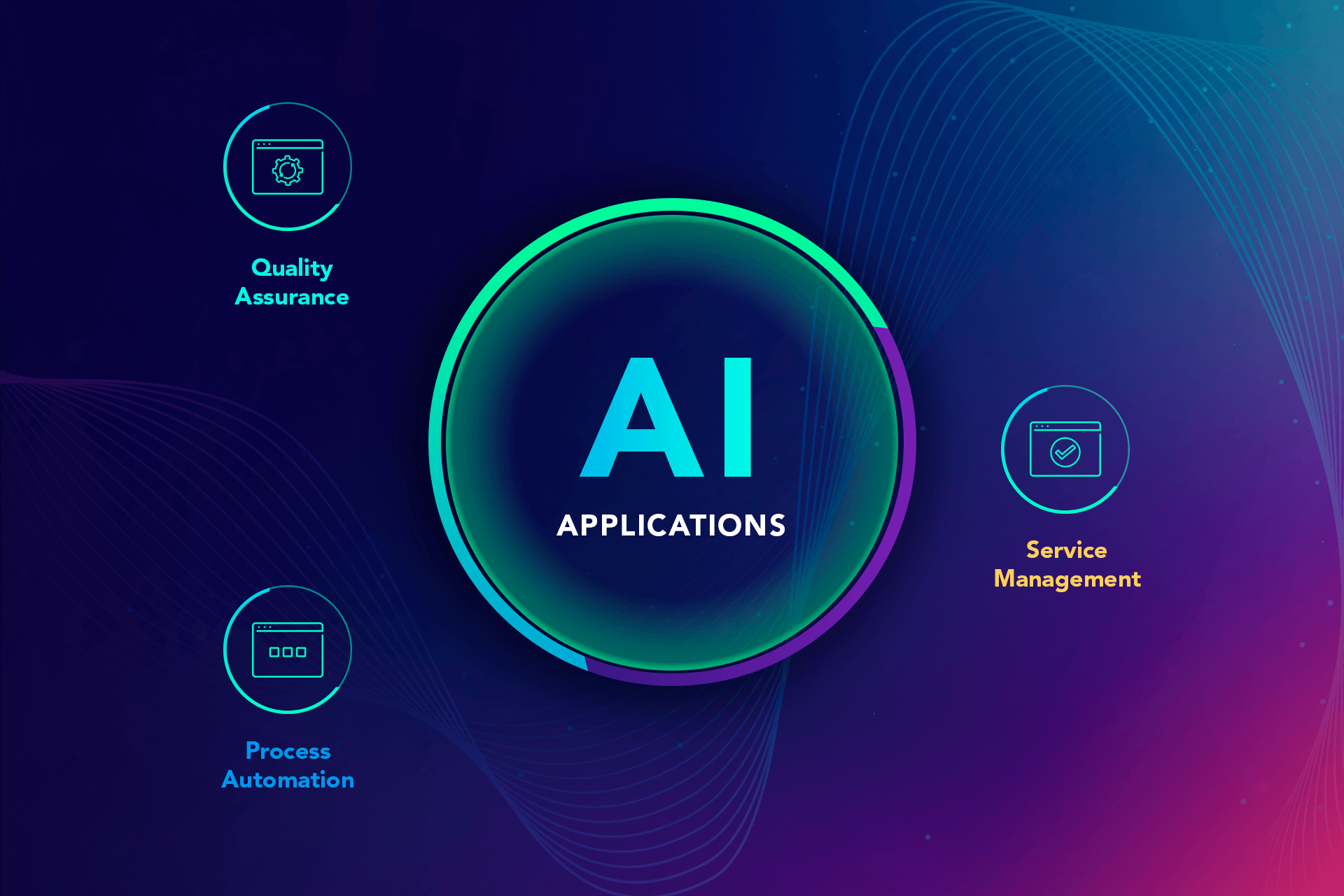 AI applications in IT