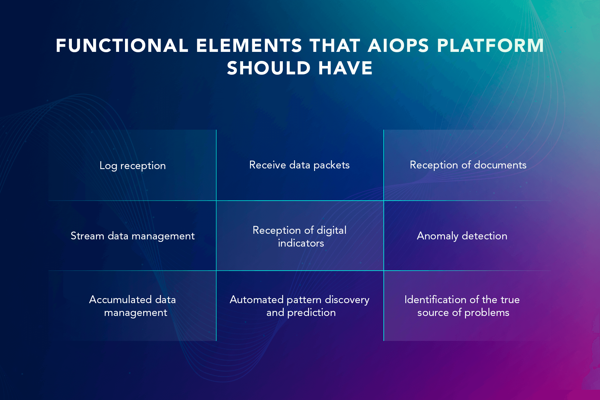 AIOps: AI for IT Operations
