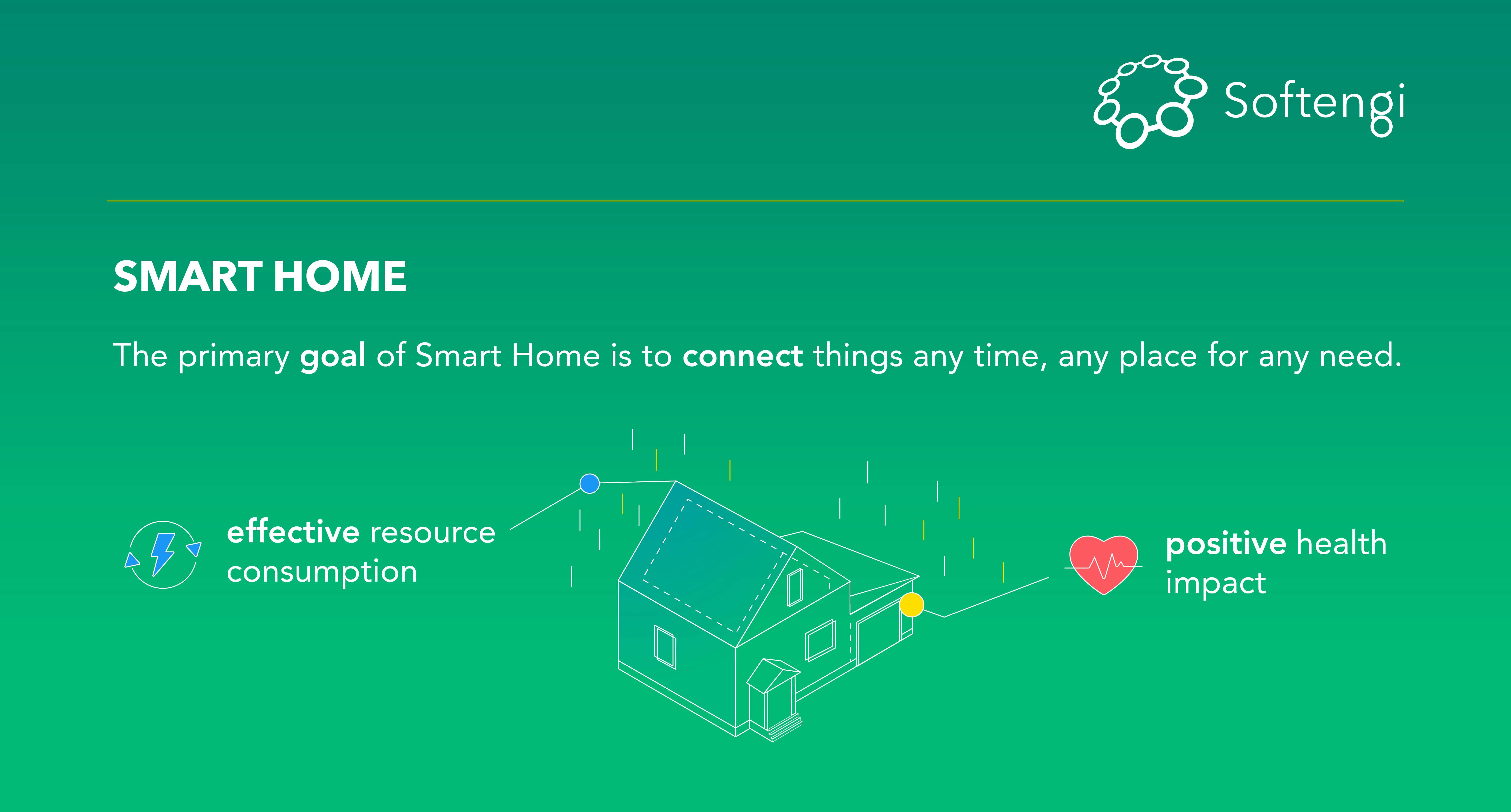 Smart Home Softengi